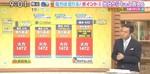 関電電力需給(モーニングバード、2012年5月3日)