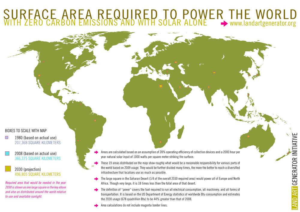 太陽光発電に必要な面積