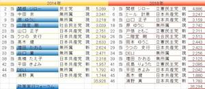 2018年松戸市議選1.jpg